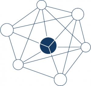sfm service model - the Molecule
